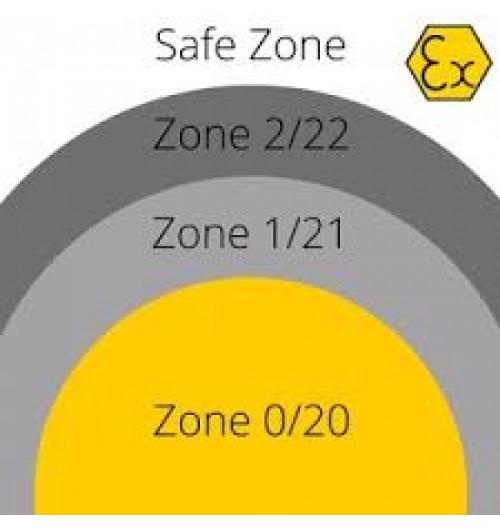 Explosieveilige lampen (ATEX)